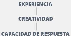 Experiencia, creatividad y capacidad de respuesta